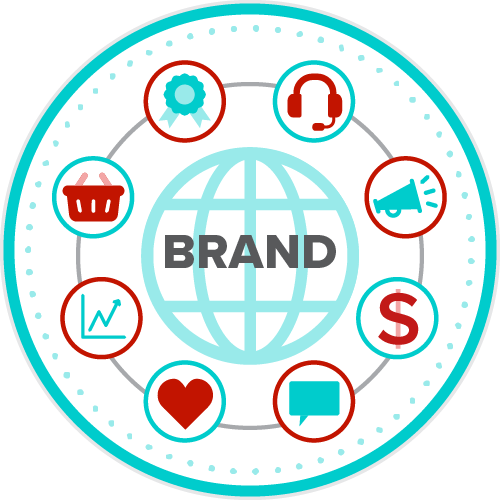 Brand Building in the Digital Age