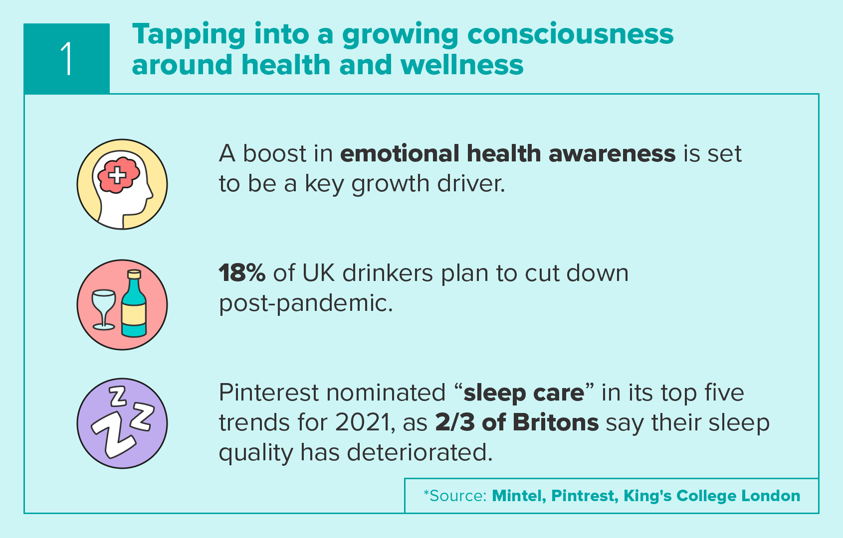 Tapping into a growing consciousness around health and wellness