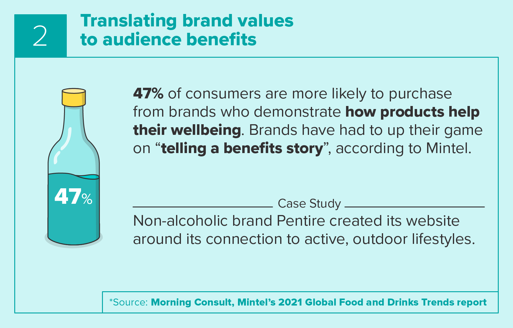 Translating brand vales to audience benefits