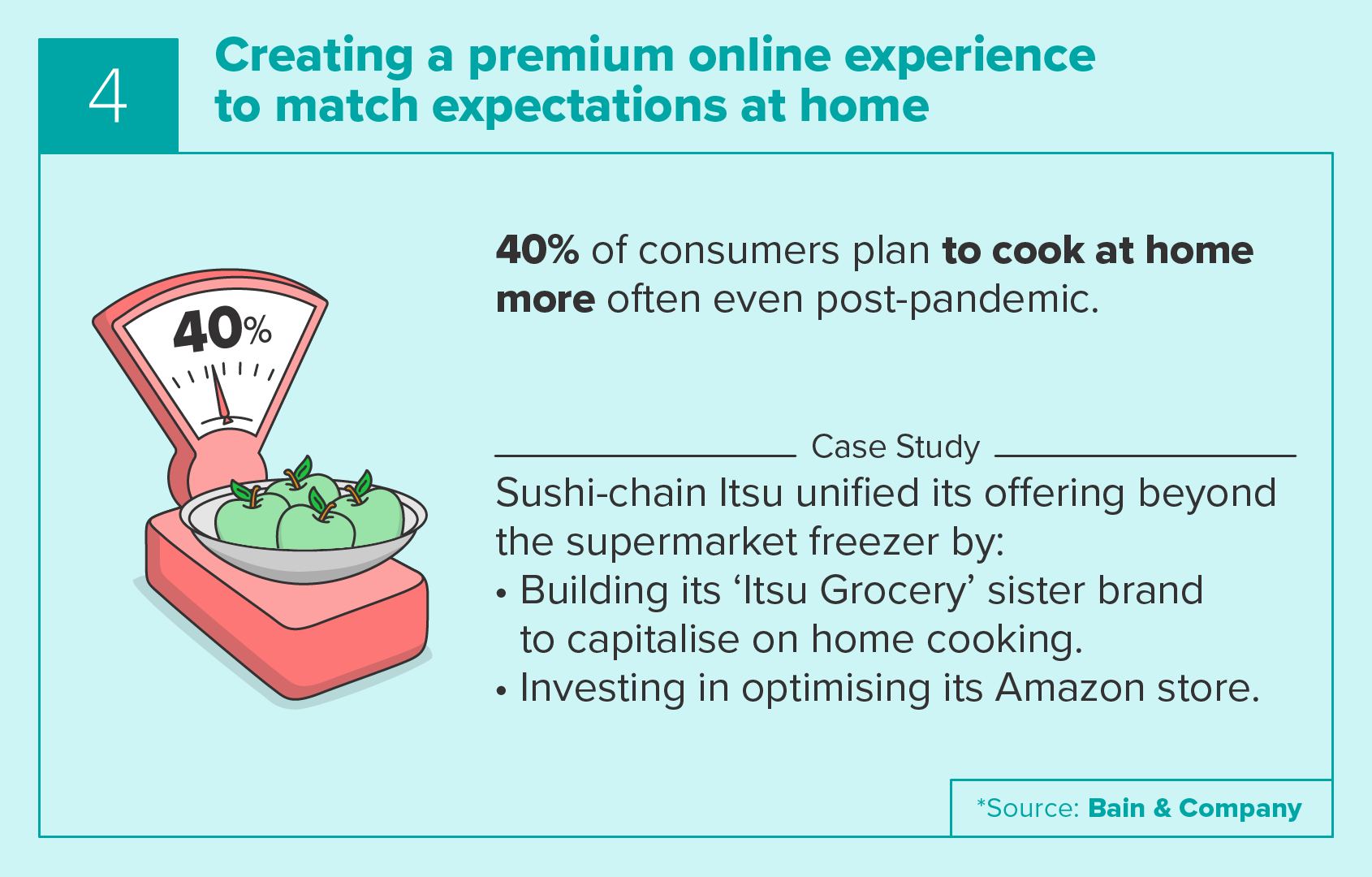 Creating a premium online experience to match expectations at home