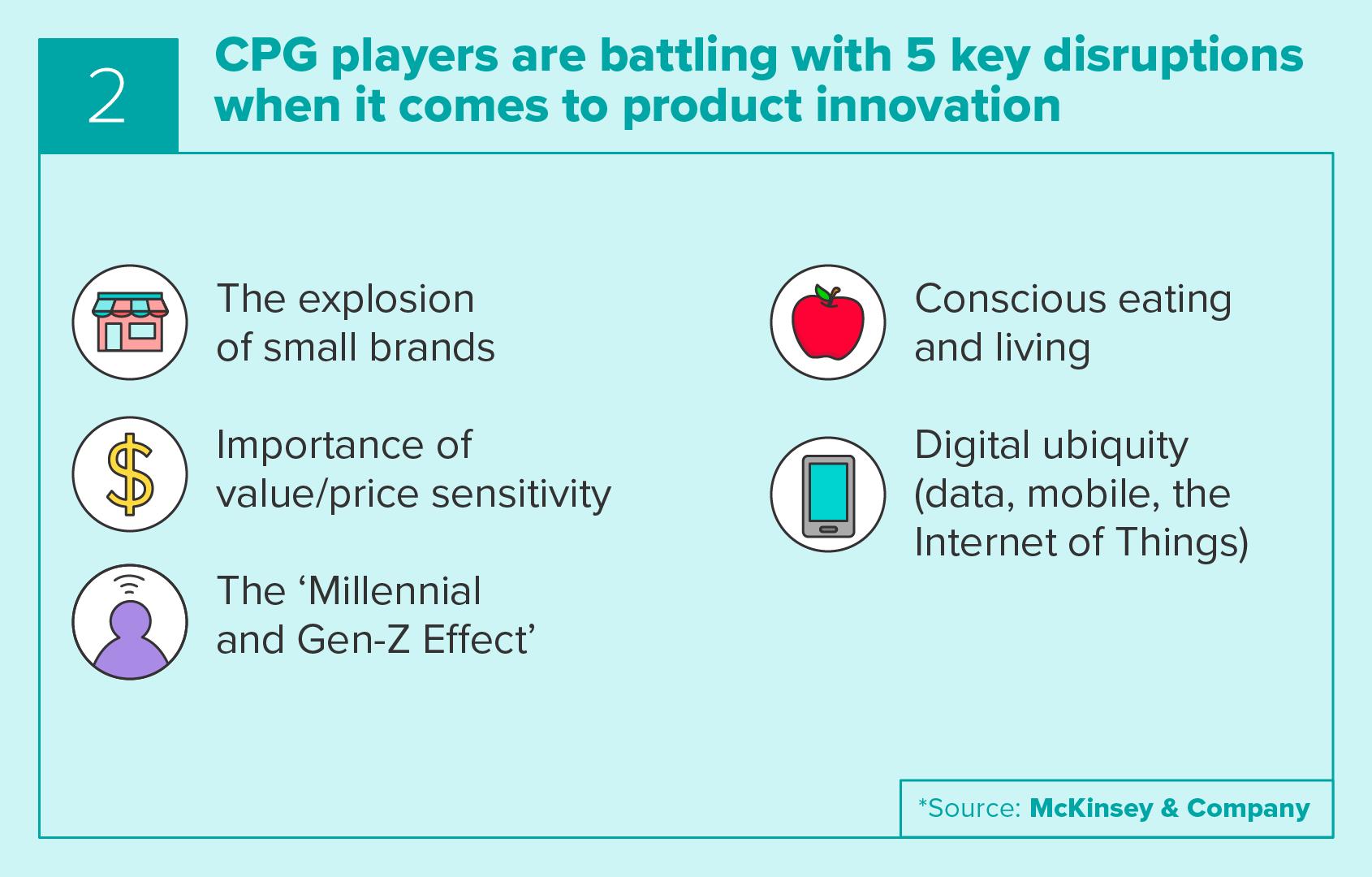 5 key disruptions