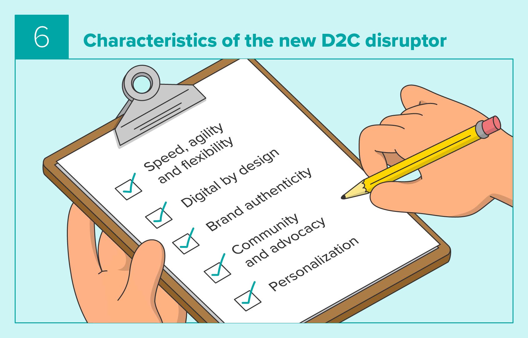 Characteristics of new D2C disruptor