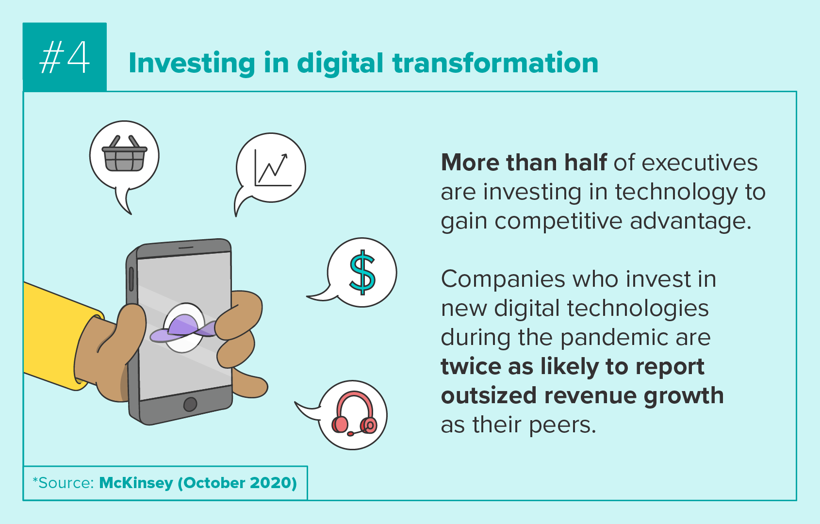 Why investment in digital transformation is needed