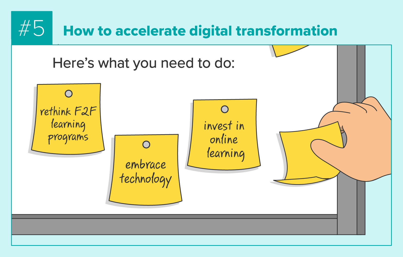 How to accelerate digital transformation