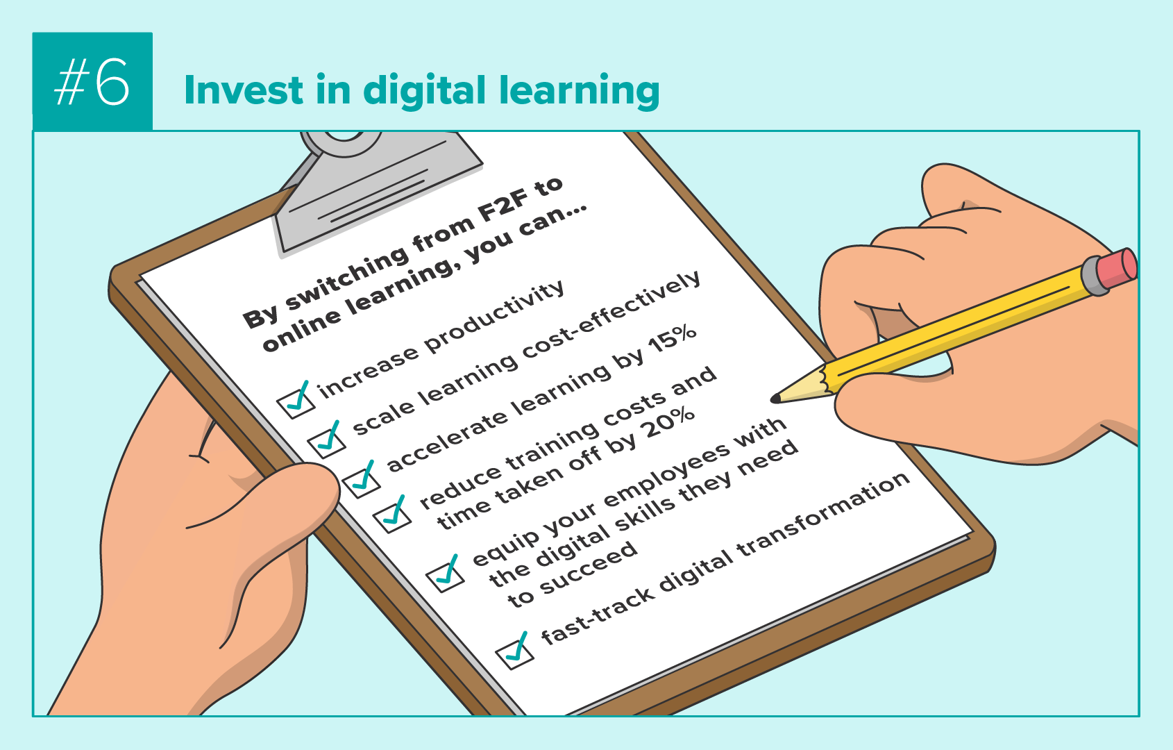 Benefits of investing in digital learning