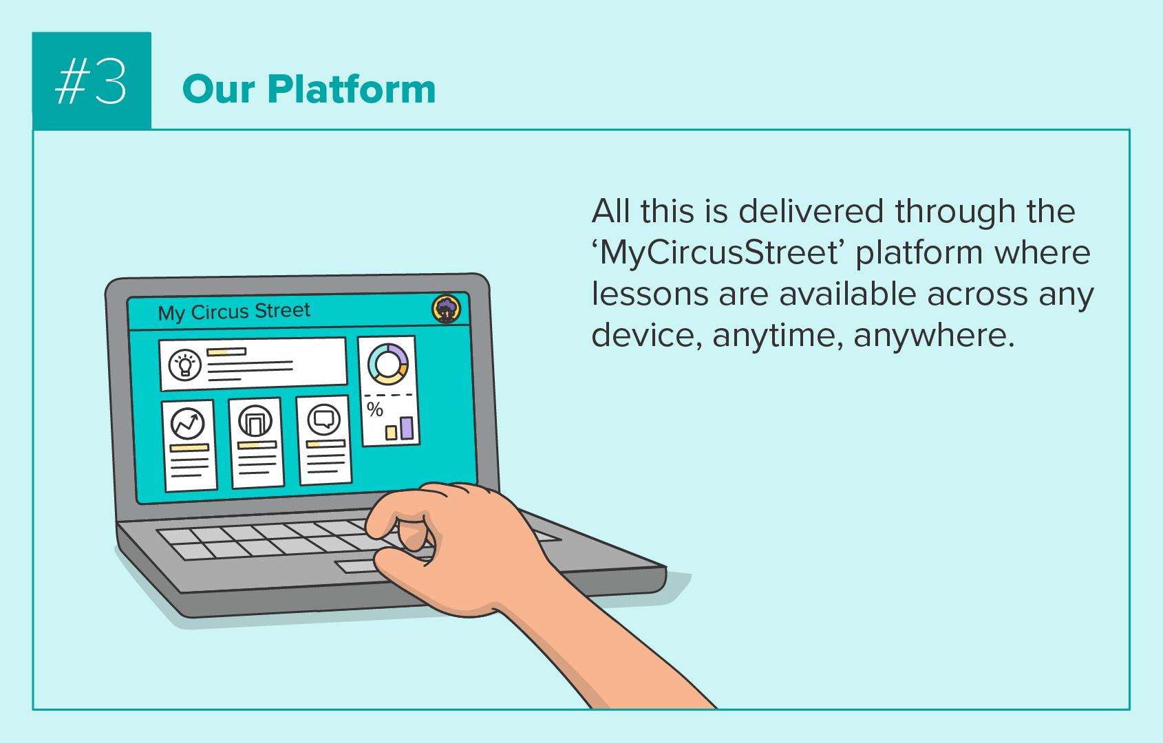 My Circus Street Platform