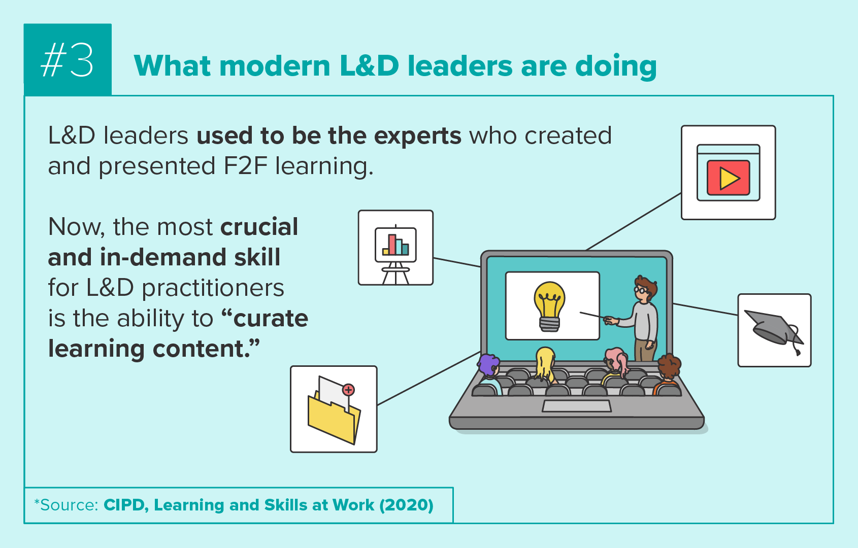 What modern L&D leaders are doing