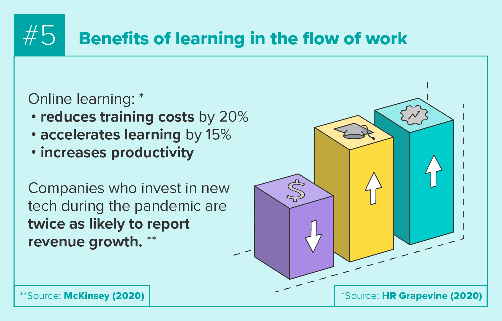 Benefits of learning in the flow of work