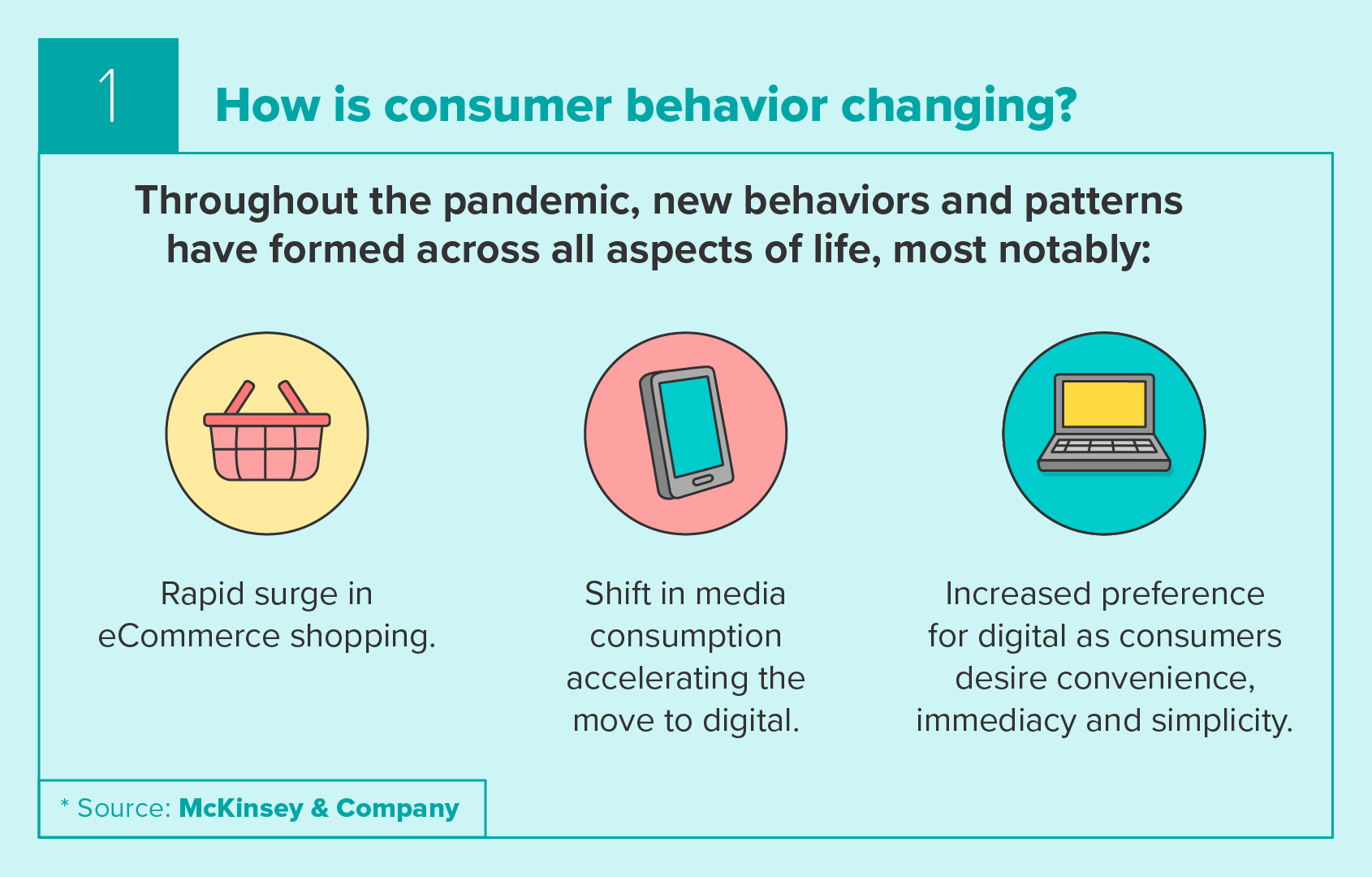 How is consumer behavior changing?