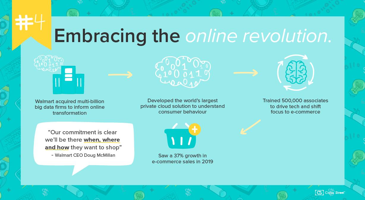 Embracing the online revolution
