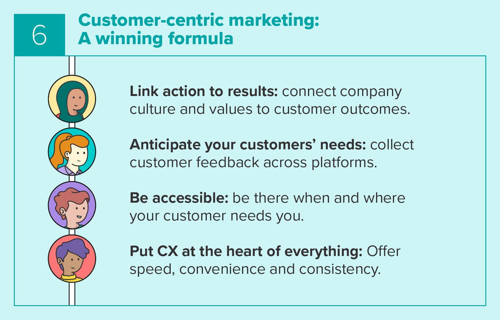 A winning formula for customer-centric marketing