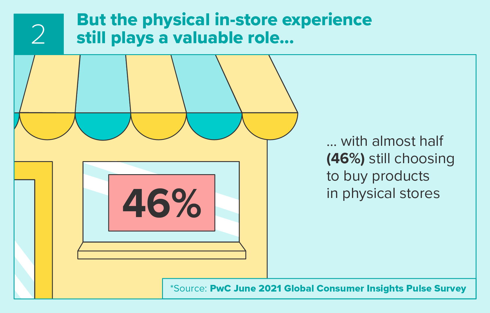 Physical store is still valuable