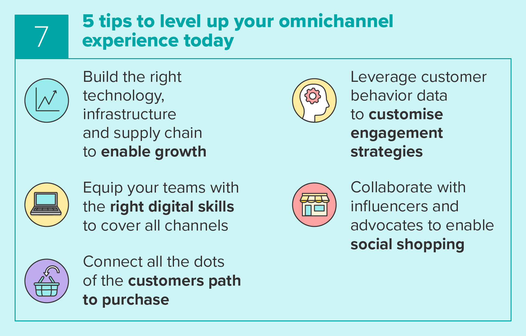5 tips to level up your omnichannel experience