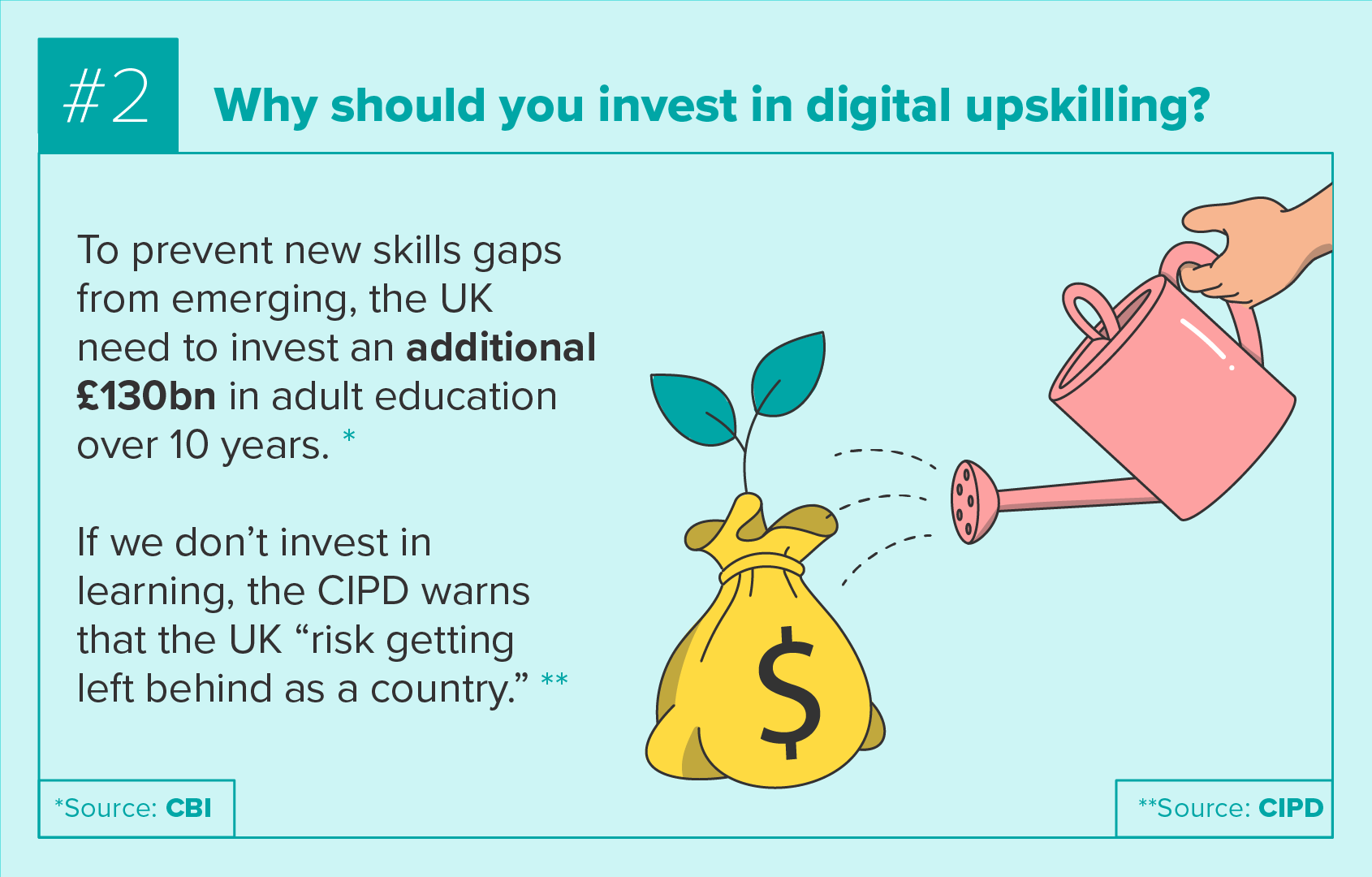 Why you should invest in digital upskilling