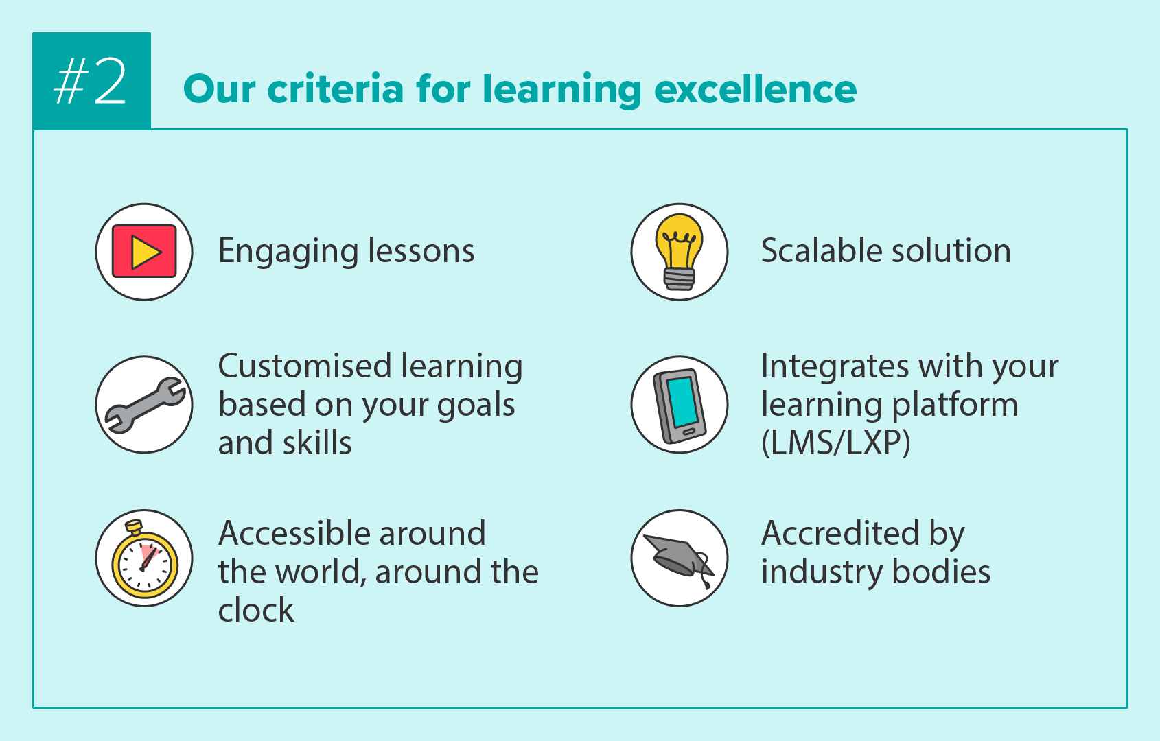 Criteria for Learning Excellence