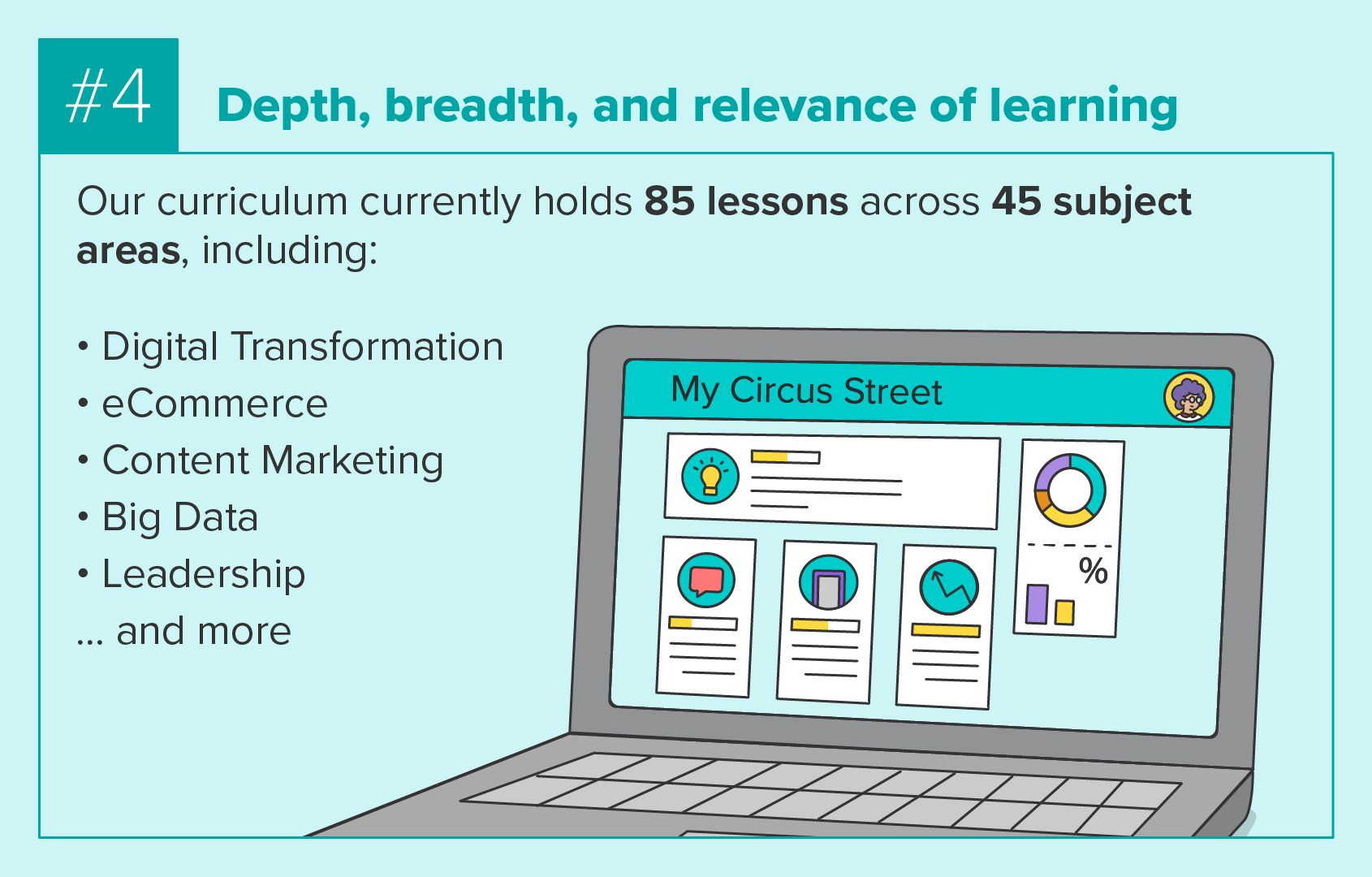 Depth, breadth and relevance of learning