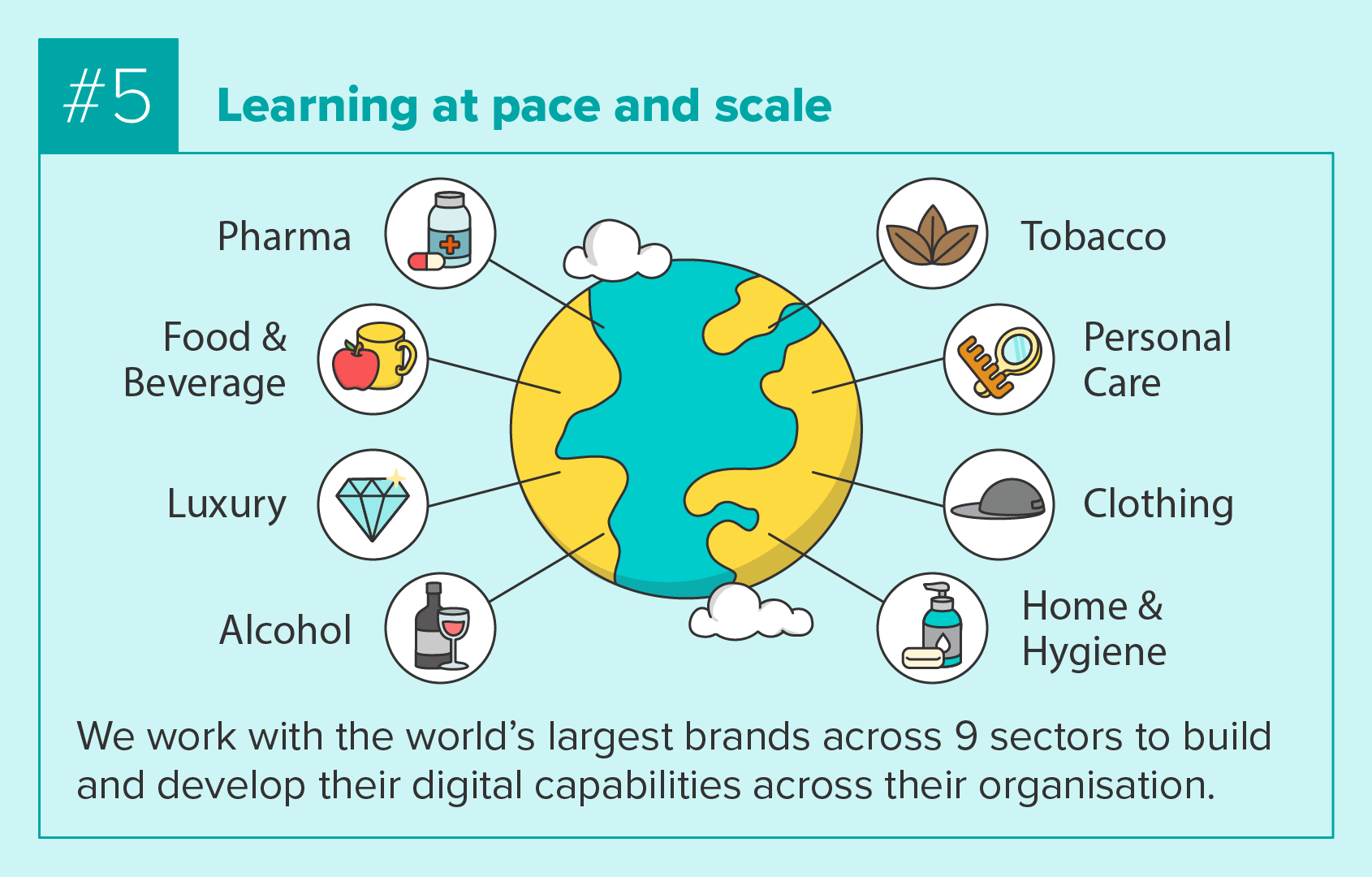 learning at pace and scale