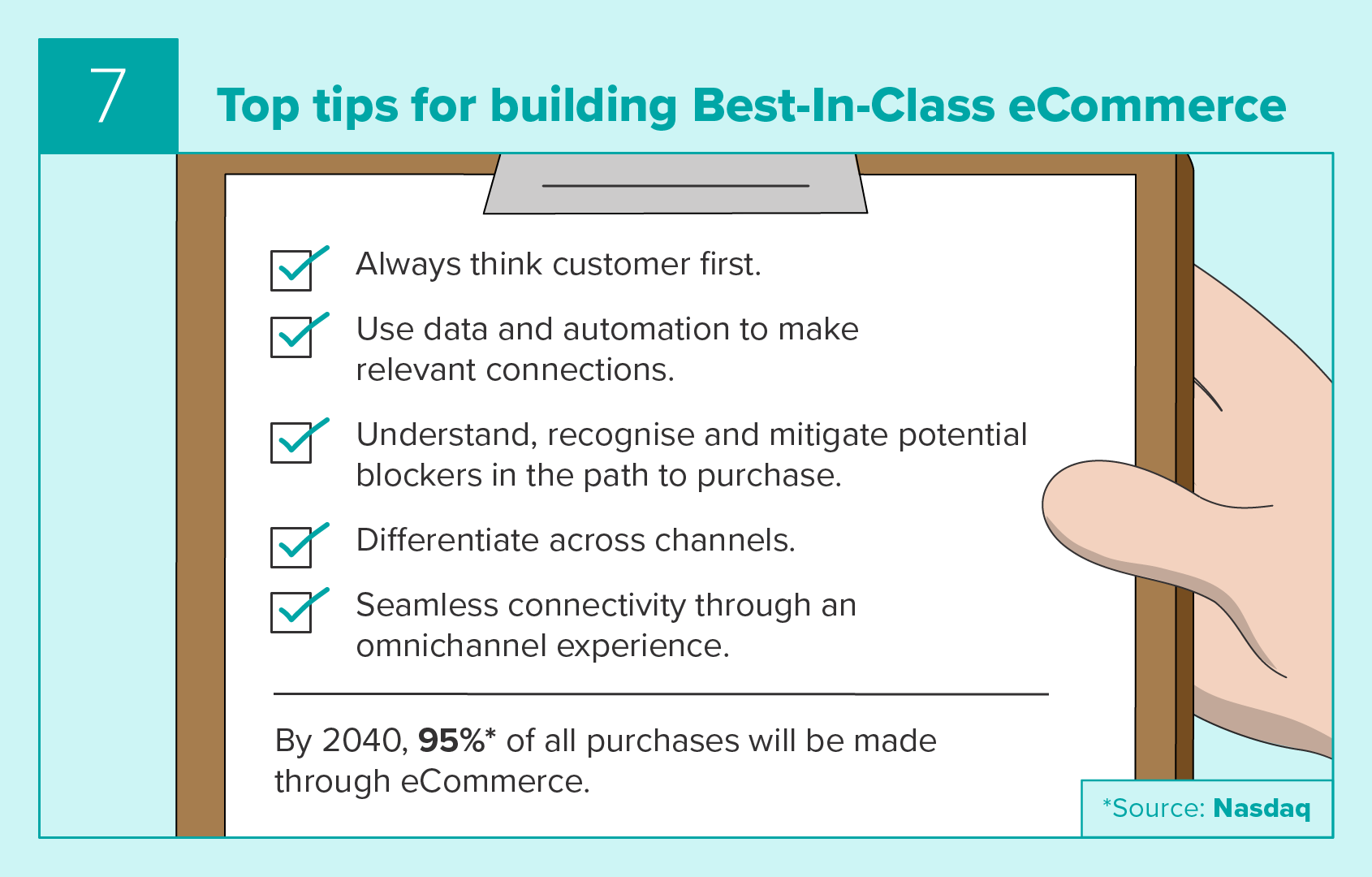 Top tips for building best-in-class eCommerce