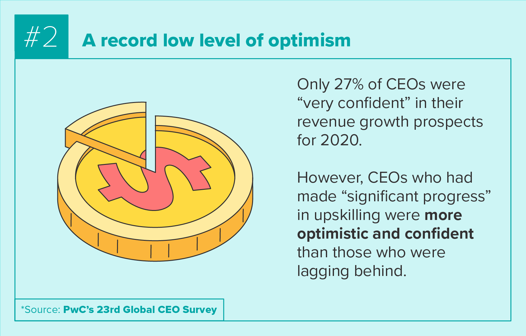 Lacking confidence and optimisim