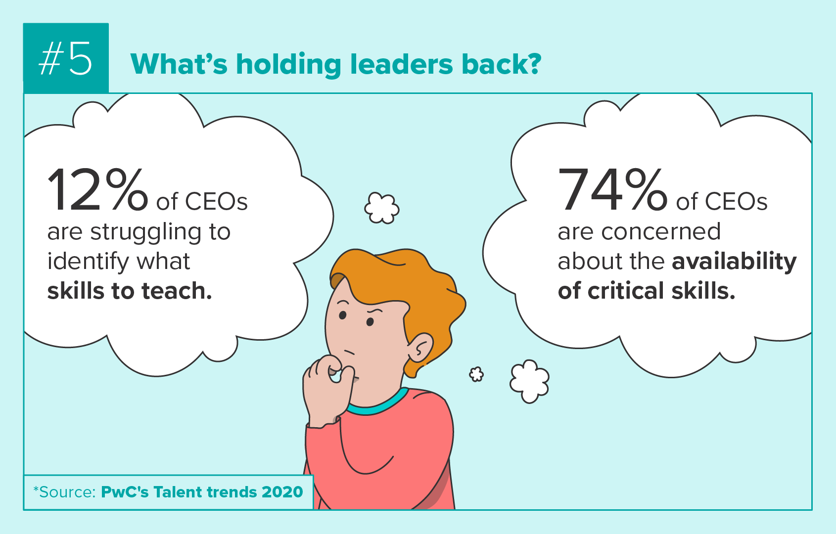 What's holding leaders back?