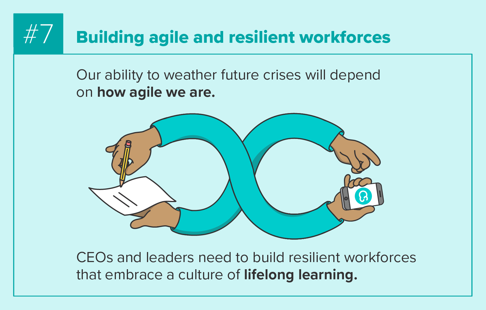 Building agile and resilient workforces